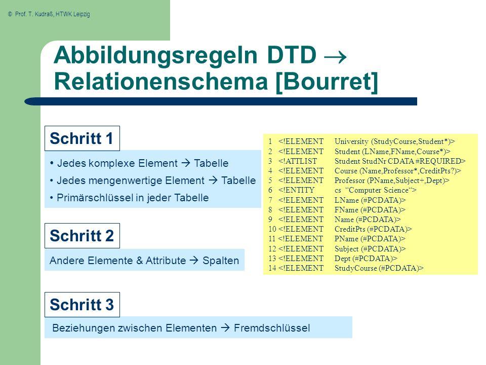 Abbildungsregeln DTD  Relationenschema [Bourret]